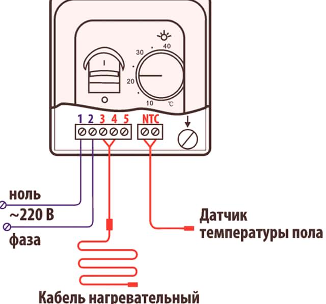 zakačite kuću bez dodirivanja kabela